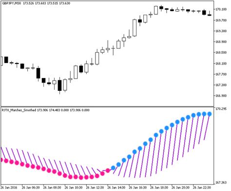 How to close all open positions forex