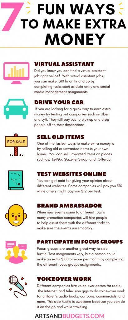 20 Ways To Make Extra Money From Side Jobs Extra Money Fast Money Make More Money