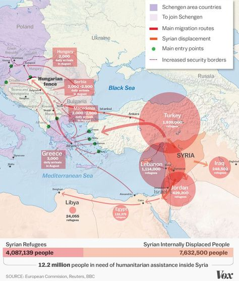 16 best Refugee \ Immigrant Crisis images on Pinterest Refugee - best of world map hungary syria