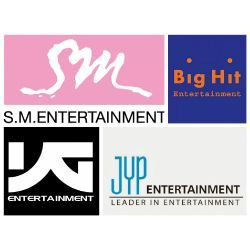 Which Kpop Company Do You Belong With Kpop Quiz Personality Quizzes Buzzfeed Kpop Entertainment