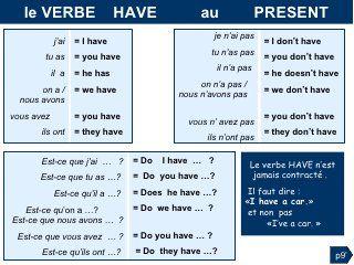 Grammaire Anglaise Tableaux Des Conjugaisons Apprendre L Anglais Comment Apprendre L Anglais Conjugaison Anglais