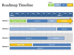 Roadmap Timeline Presentation  Work