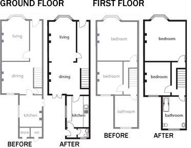 Extend and Remodel Terraced Homes