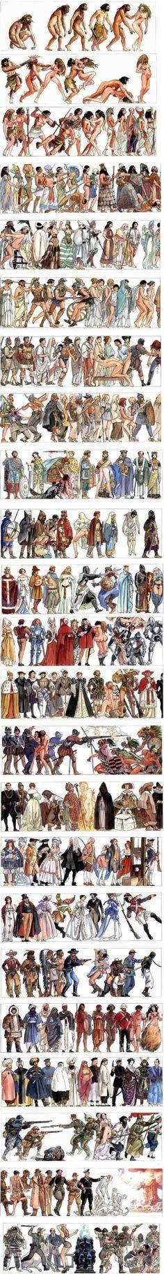 les uns et les autres.... les uns après les autres... le déroulement des siècles... History of man