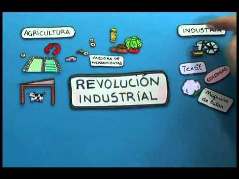 La 1a Revolucion Industrial En 4 Minutos Flv Youtube Industrial Revolution Social Science Ccss