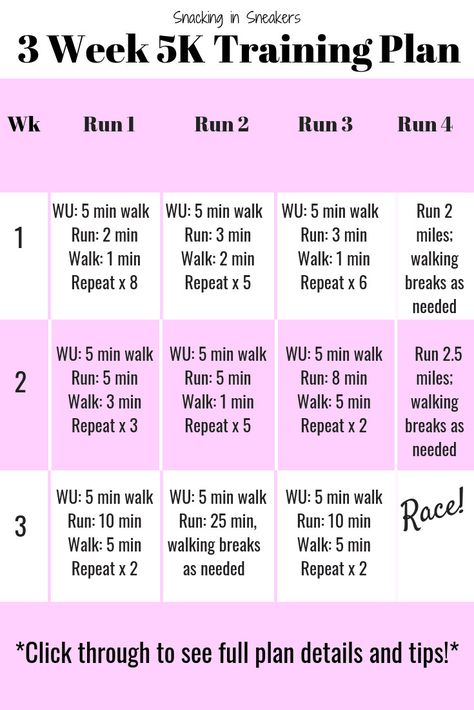 Did you just sign up for a last minute 5K?  Not to worry!  Use this 3 week 5K training plan to get you crossing the finish line.  Great for beginners! #5k #running #fitness #trainingplan