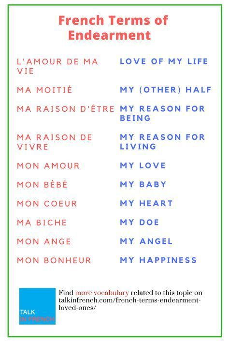 80 French Terms Of Endearment To Call Your Loved Ones French Language Lessons Learn French How To Speak French