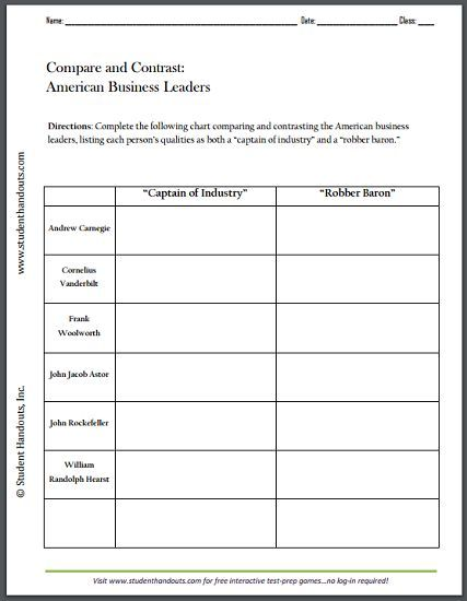 American Business Leaders - Robber Baron