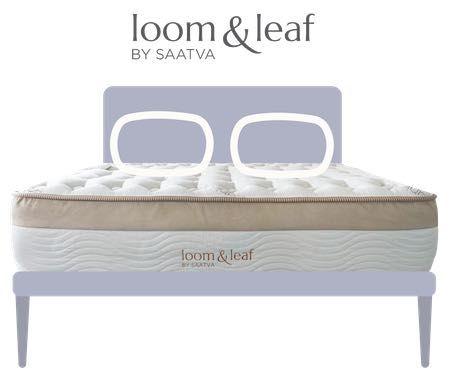 Best Reviewed Memory Foam Mattresses (2018) What   Comfort