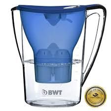 The 10 Best Countertop Water Filter Buying Guide With Images