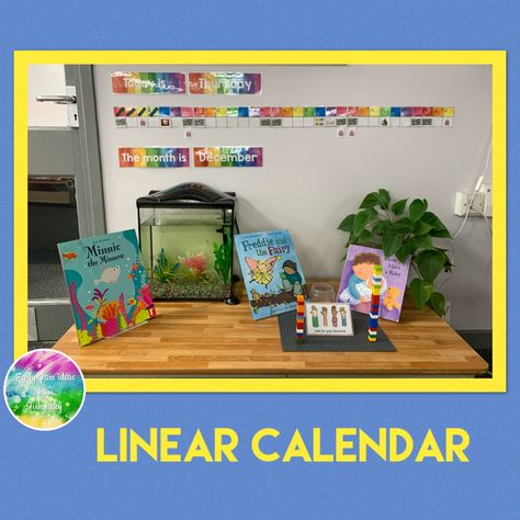 The linear calendar used as a teaching tool.