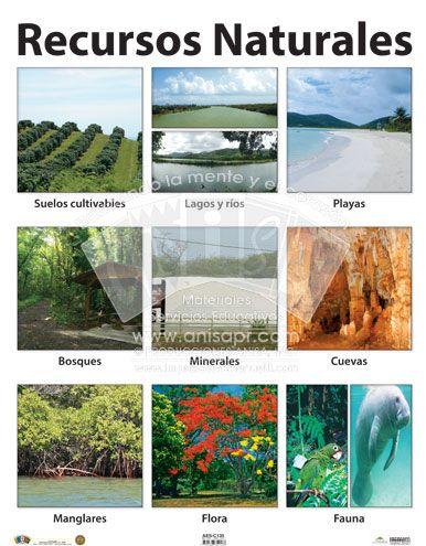 Recursos Naturales Recursos Naturales Ensenanza De La Geografia Cuenca Hidrografica