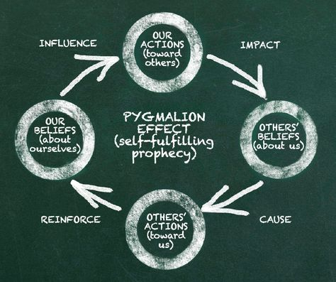 pygmalion affect on successful children