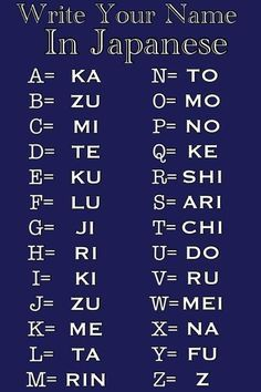 Japanese Alphabet – Know-It-All