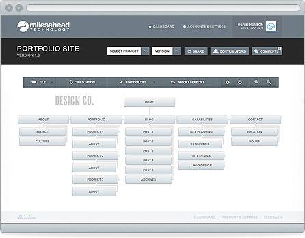 create sitemaps flowchart software website mapping tool - Website Flowchart Software