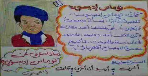 شرح درس توماس إديسون للصف الثاني الابتدائي ترم أول 2021 Art Arabic Calligraphy