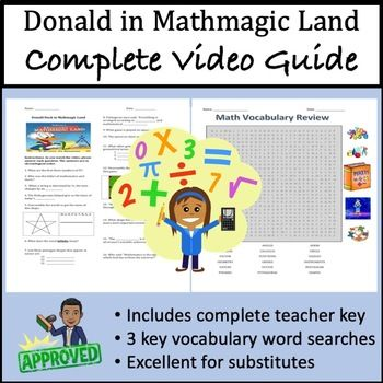 Donald Duck In Mathmagic Land Is A Great Video That Helps Students Understand The Classroom Instruction Importance Of Mathematics Common Core Math Kindergarten