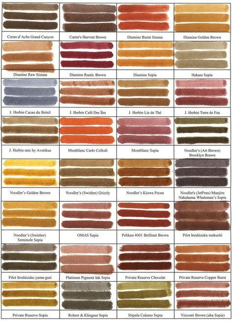 Fountain pen ink sample colors. Fabulous reference!
