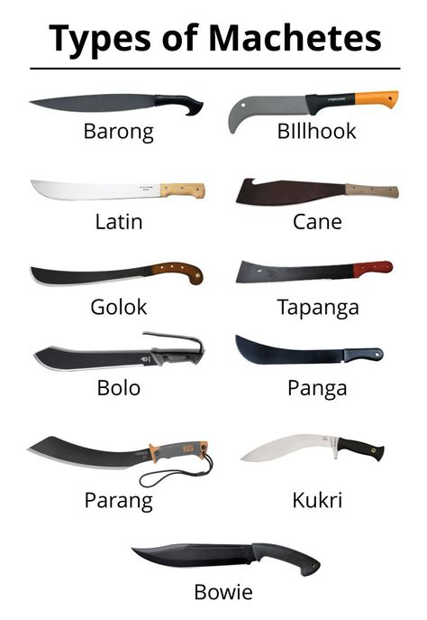 Are you trying to find the best machete for your needs? Here you find all you need to know about the best machetes on the market Zombie Weapons, Ninja Weapons, Weapons Guns, Swords And Daggers, Knives And Swords, Types Of Swords, Types Of Knives, Armas Ninja, Knife Patterns