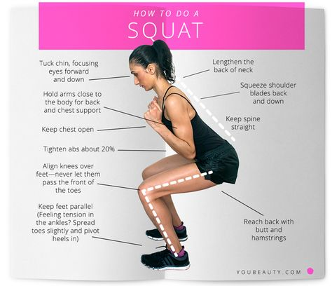 How to Do a Squat - Form is everything. Here's how to nail this basic move with precision.