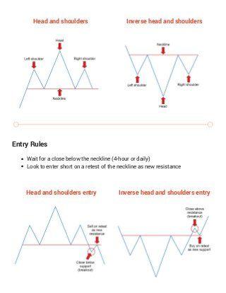 pdf strategie forex)
