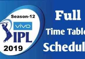 Ipl 2020 Team Players List Full Schedule Ipl Matche 2020 Ipl