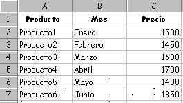 Word Excel Access Tablas Dinamicas Breve Explicacion Con Un