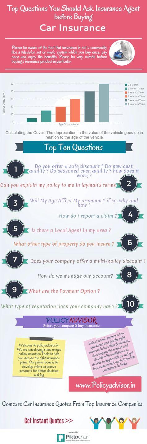 17 best Car Insurance images on Pinterest