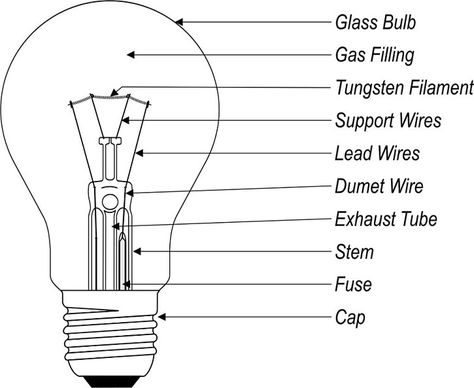 Incandescent Bulb Construction Lighting Pinterest - sample psychrometric chart
