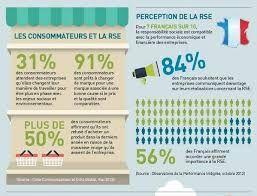 Guide Eco Gestes Au Bureau Recherche Google Pollution De L Air Economies D Energie Eco Gestes