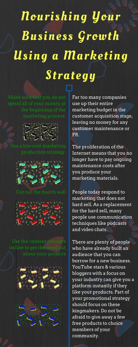 322 best Jonah Engler images on Pinterest | Infographic, Infographics and  Information design