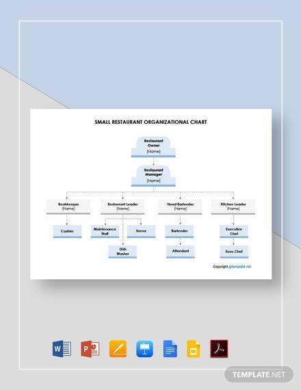Starbucks Organizational Chart Organizational Chart Organization Chart Org Chart
