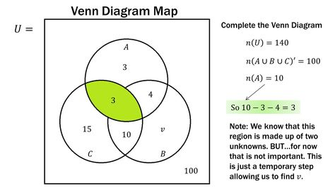 Solve Venn Diagram Problems