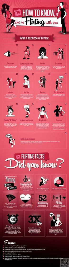psychology of guys in love