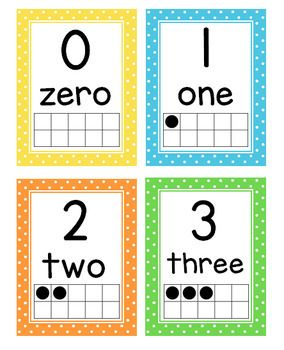 Number Posters 0 20 With Ten Frames And Flash Cards Polka Dots Printable Flash Cards Math Flash Cards Preschool Flash Cards