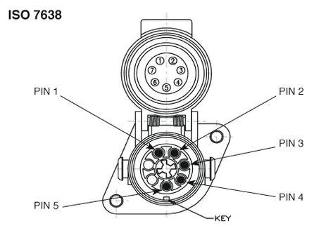 Trailer Socket Wiring Diagram di 2020