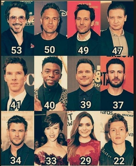 Age of avengers