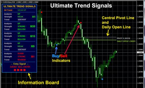 Forex tick chart platforms review