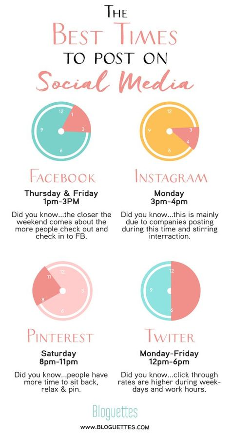 The Best Times to Post on Social Media #bloguettes | Social media strategy template, Marketing strategy social media, Social media business