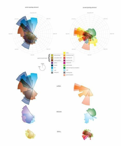 Creative Mapping And Data Visualisation Techniques For