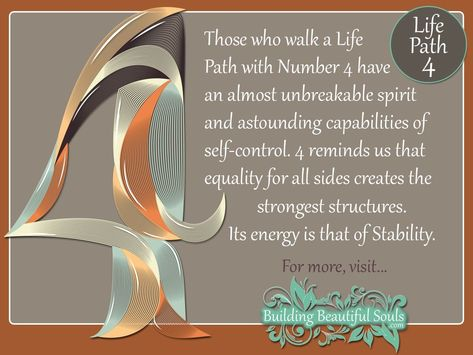 NUMEROLOGY 4 - Learn the NUMEROLOGY MEANINGS  spiritual significance of NUMBER 4. In-depth descriptions for LIFE PATH, COMPATIBILITY, DESTINY,  CAREER! #numerology3