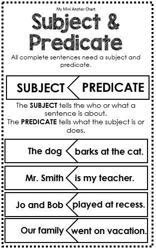 001 Image result for subject predicate anchor chart Subject