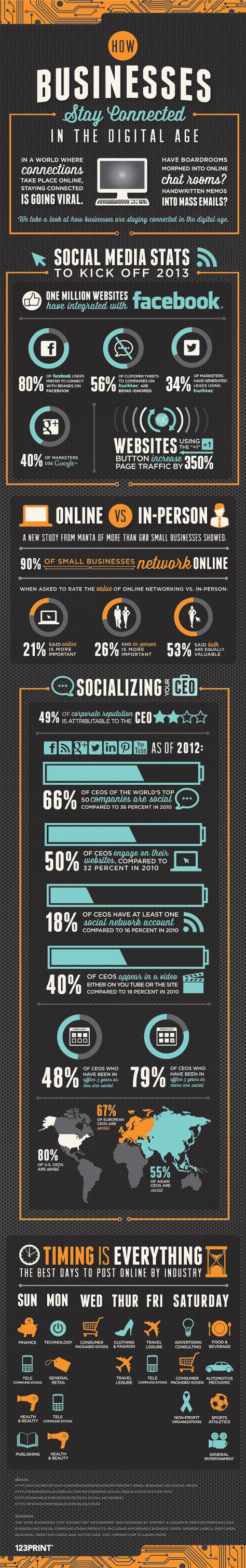 Digital Marketing Agency in India | Social Media Agency | SocialChamps