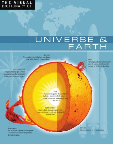 The Visual Dictionary Of Universe Earth Ariane Archambault Jean Claude Corbeil Download In 2020 Visual Dictionary Writing A Book Review Earth Science