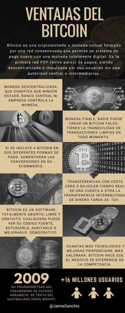 bitcoin democratico