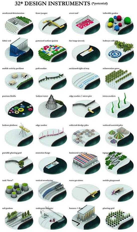Port Architecture + Urbanism