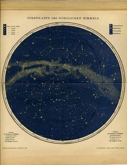 Vintage Astronomy Chart