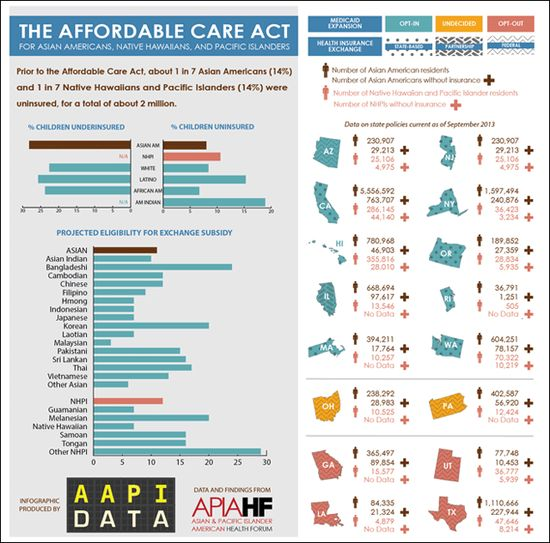 #GetCovered: Health Care, Open Enrollment and AAPIs