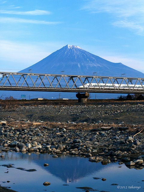 Mt. Fuji and Japanese bullet train, Shinkansen