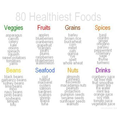 A Healthy List